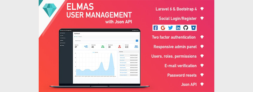 Elmas PHP Login and User Management