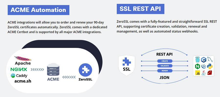 ACME Automation and SSL REST API