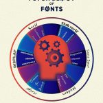 The Psychology of Fonts (Fonts That Evoke Emotion)