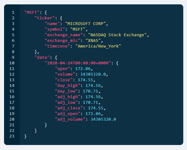 Easy-to-use JSON API for your market data