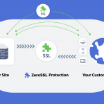 Grab Free SSL Certificates From ZeroSSL