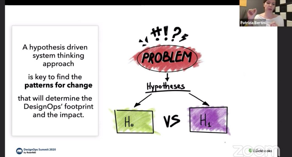 A hypothesis driven approach is key to find the patterns for change
