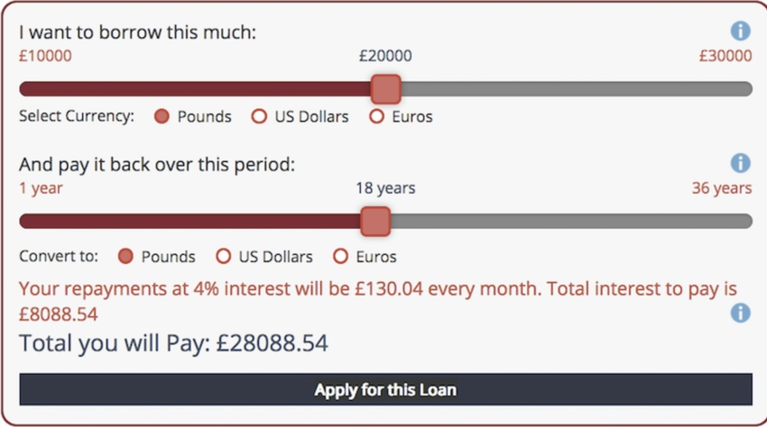 Loan Repayment Calculator and Form Builder