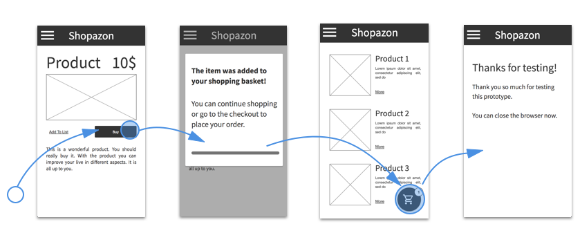 The flow of the second prototype. The progress bar is 'morphed' into the checkout icon.