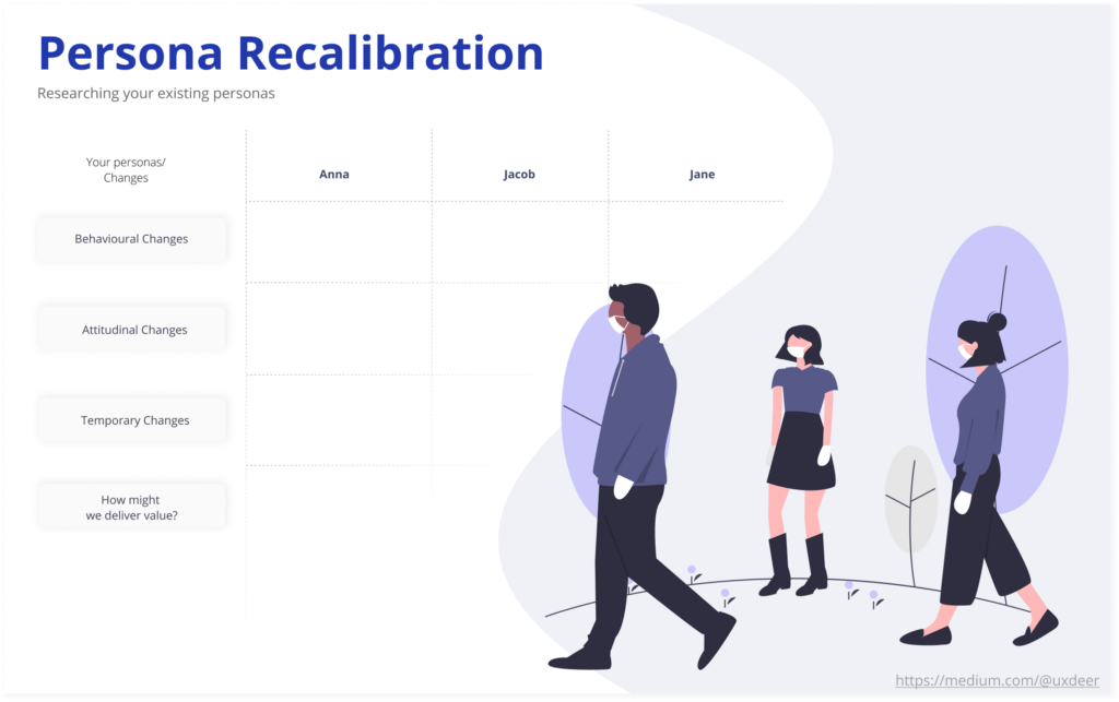 Persona Recalibration Template