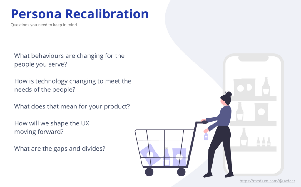 Persona Recalibration—Questions to keep in mind
