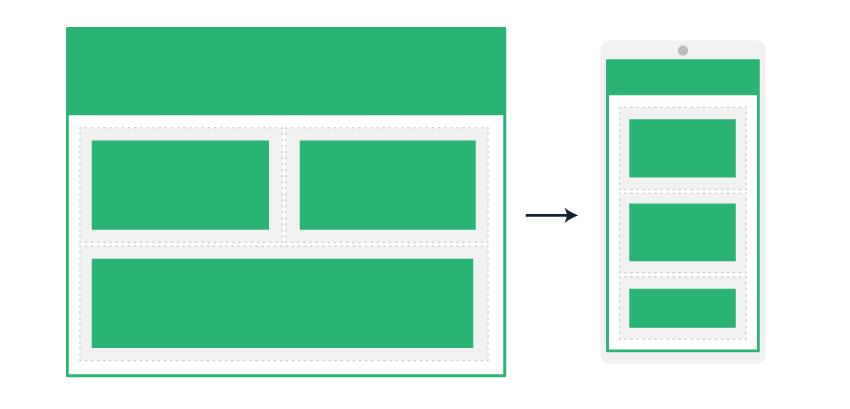 Always have the same amount of padding on the left and right sides of your elements so that padding is uniform on mobile in clients with no media query support