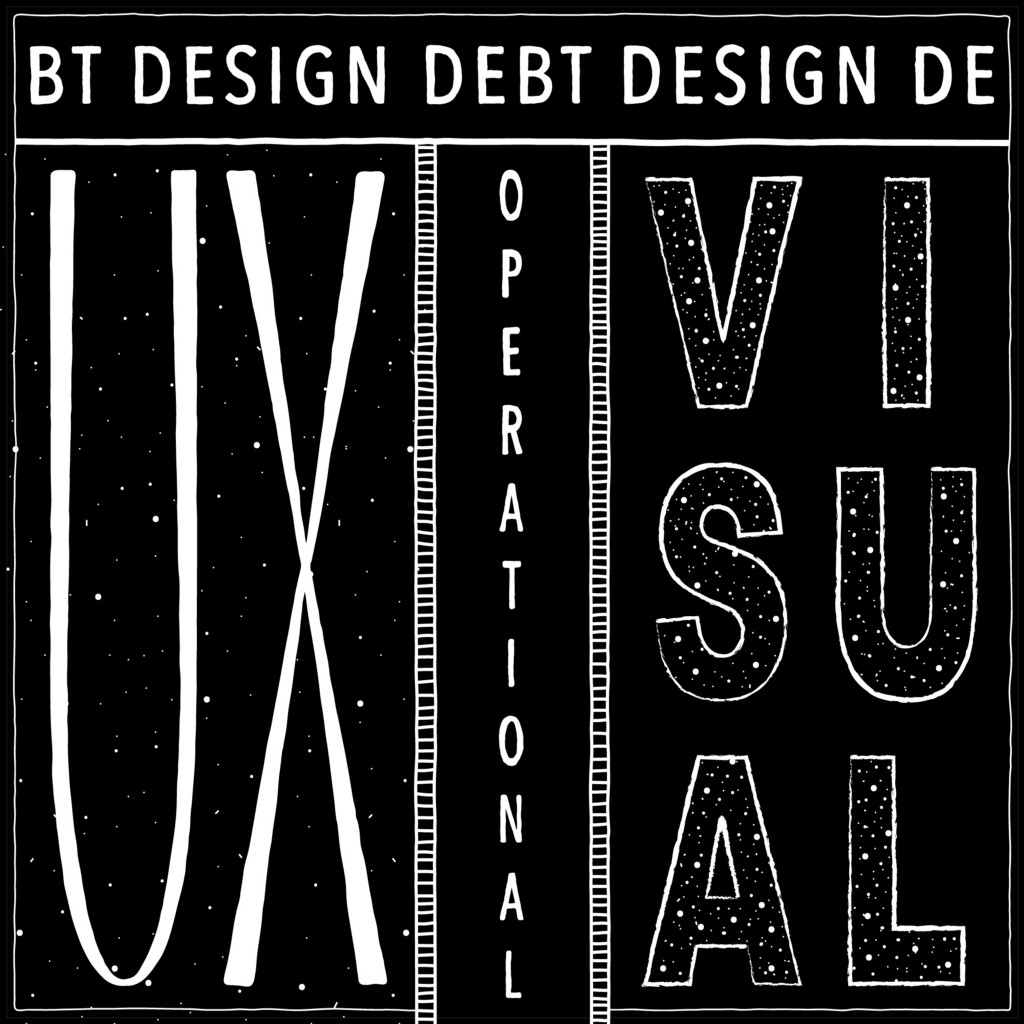 Three types of design debt—UX, operational and visual