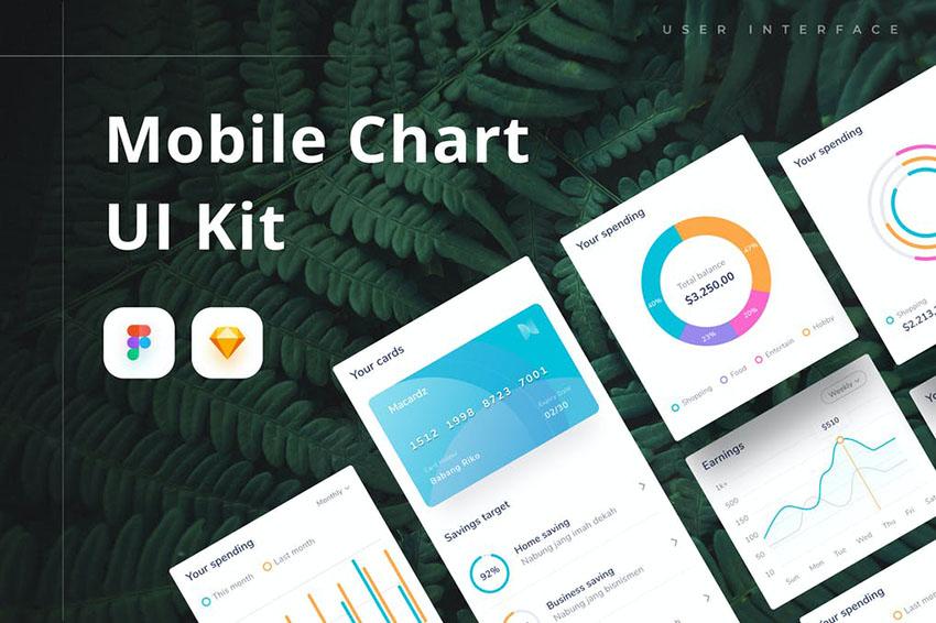 Mobile chart UI Kit