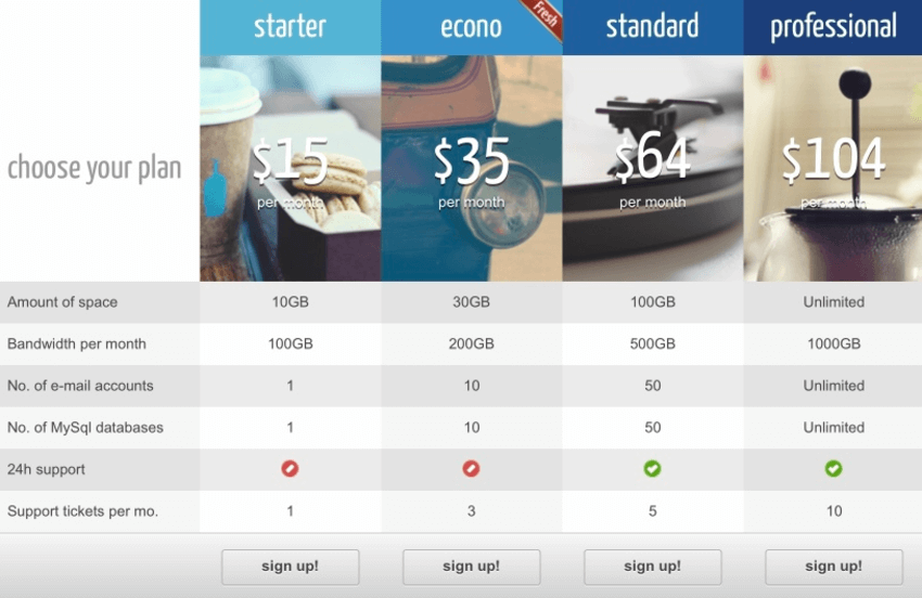 css3-responsive-wordpress-compare-pricing-tables