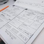 The 4 Secrets of a Successful Website Redesign