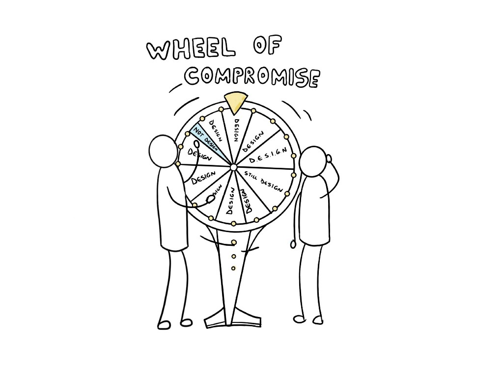 Two persons sitting besides a copy of the wheel of fortune, called wheel of compromise. Almost all choices are about design.