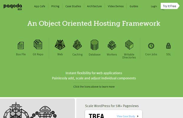 green layout icons inspiration pagodabox design