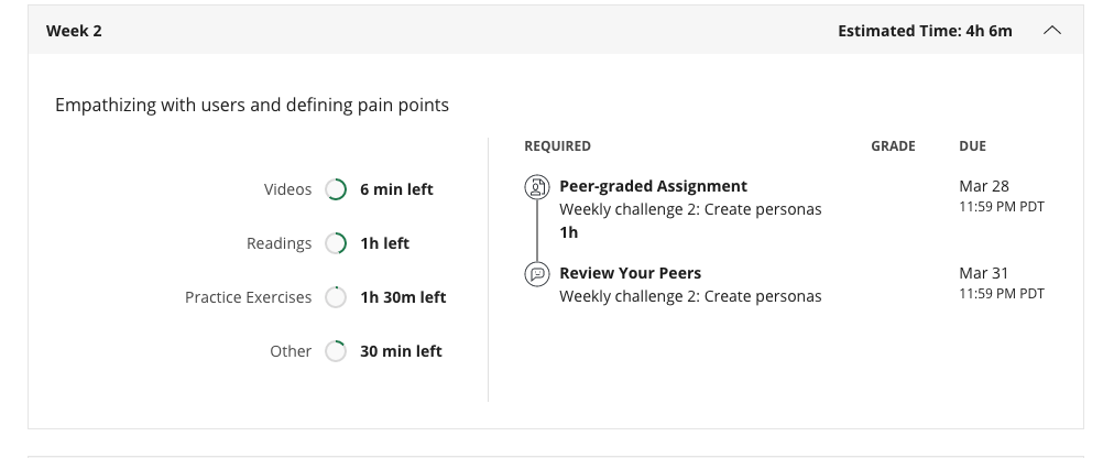 Screenshot of the visual summary that tells where you are in the course