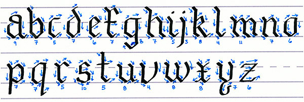 gothic script - how to make lowercase letters