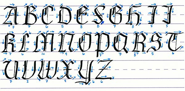 gothic script - how to make uppercase letters