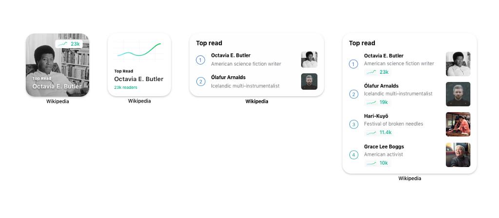 Screenshot of the top read widget