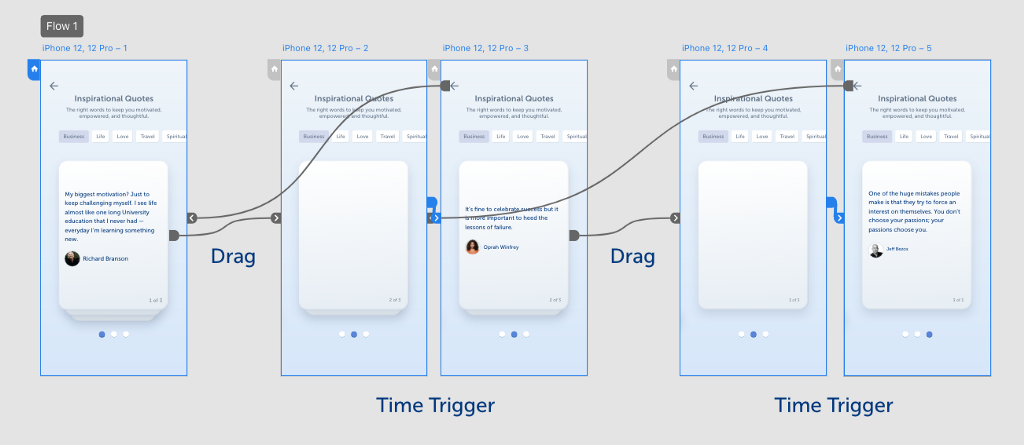 A wireframe showing how the screens are connected in Adobe XD's prototype mode.