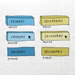How to start and manage design systems
